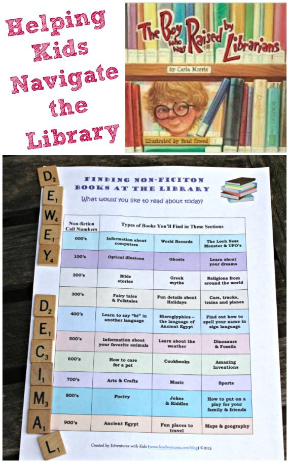Kids learn the Dewey Decimal System