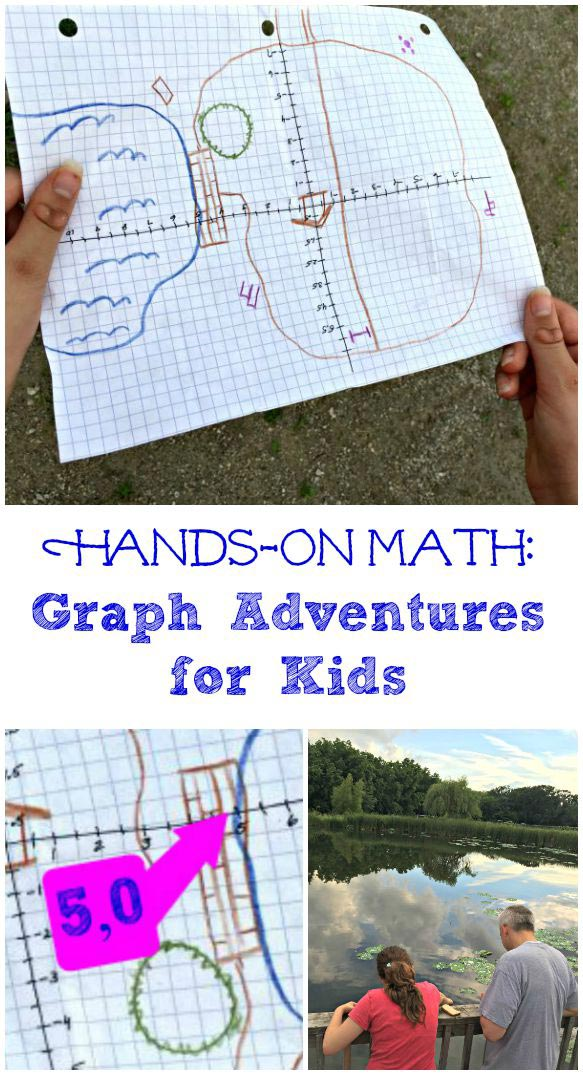 math fun for kids: finding graph coordinates & drawing maps