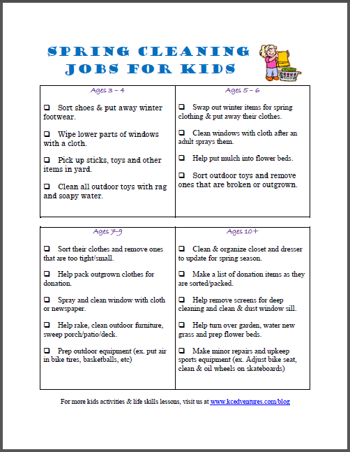 Spring cleaning jobs for kids