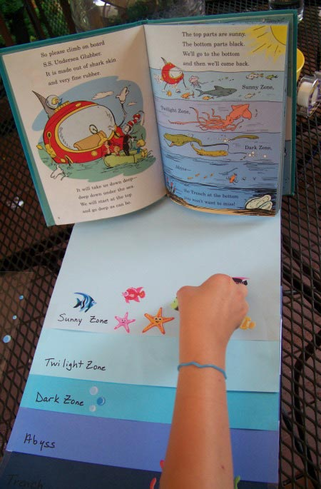 Learn the Zones of the Ocean with this ocean biome science & craft idea
