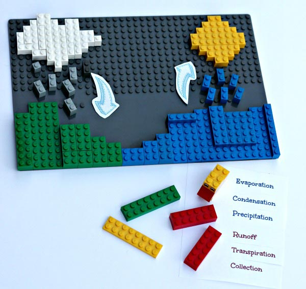 water cycle project using LEGOS