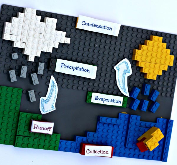 water cycle project with LEGOS